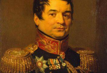 Alexander Balashov – primer ministro de policía