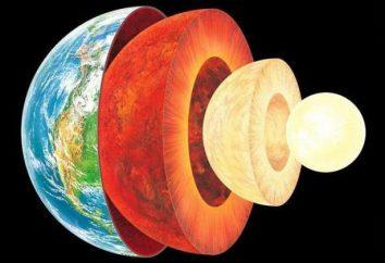 Co istnieć warstwy Ziemi? Nazwy i właściwości powłok ziemnych
