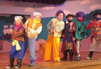 Warsztaty teatralne w szkole: Program, planu, opisu i opinii