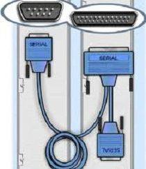 Co to jest port COM? Urządzenie, zarządzanie port COM