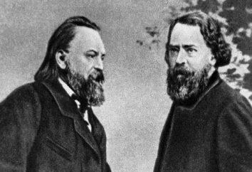 Slavophiles – il … Tendances philosophiques. Slavophilisme et occidentalisme