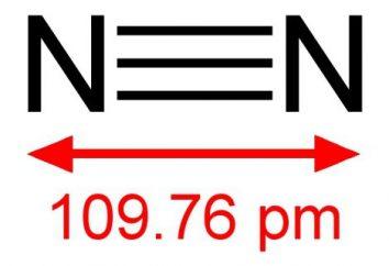 Los compuestos de nitrógeno. propiedades de nitrógeno