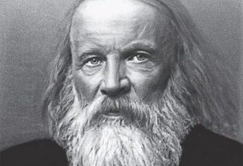 Krótka biografia Mendelejewa