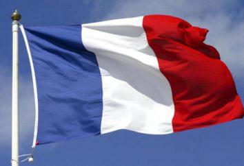 ¿Qué documentos son necesarios para una visa para Francia?
