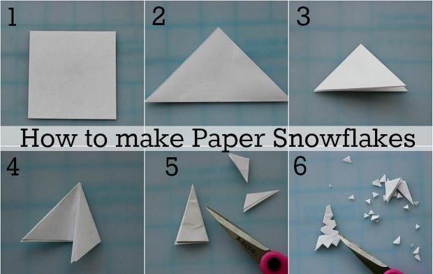 Fiocchi Di Neve Di Carta 3d : Da quello che possiamo fare un fiocco di neve? schemi master class