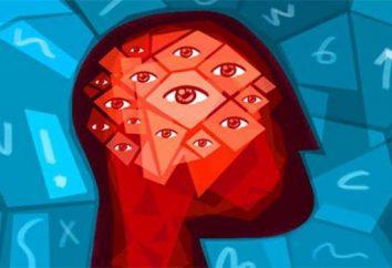 Co to wizualne myślenie?
