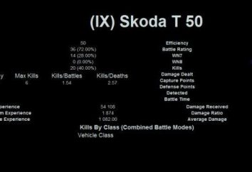 "World of Tanks: Hyde. ""Skoda T-50"" e seu uso"