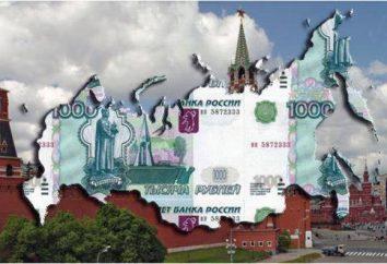 Moscou Economie: les principales industries