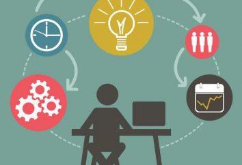 Construir uma agenda de rede: exemplo. O modelo do processo de produção