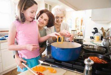 gâteau Smart: le miracle de ses propres mains!