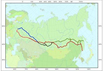 Far Eastern Railway: Historia i charakterystyka