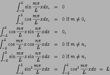 serie di Fourier: la storia e l'influenza del meccanismo matematico per lo sviluppo della scienza