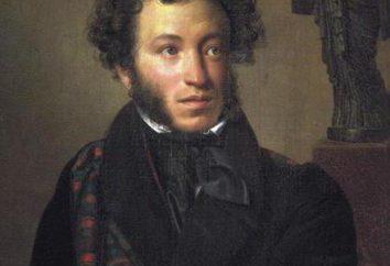 """AS """"Mozart et Salieri"""" de Pouchkine: le genre, résumé"""