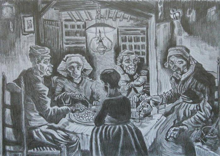 Descripción del cuadro de Van Gogh \