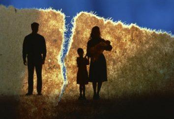 Come e dove fare domanda per un divorzio?