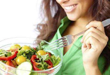 Comment passer à un régime approprié: par où commencer?