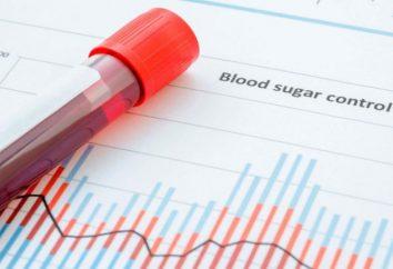 Tatuaggio per i diabetici – un nuovo modo di monitorare il livello di zucchero nel sangue