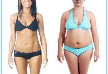 Comment éliminer la graisse de l'estomac à la maison?