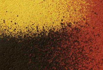 Pigmentos de óxido de ferro: características, aplicação