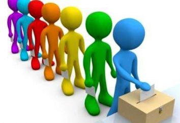 Il concetto della legge elettorale e il sistema elettorale della Federazione Russa