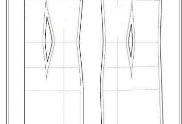 Prosty wzór sundresses biurowy: budowa, modelowanie