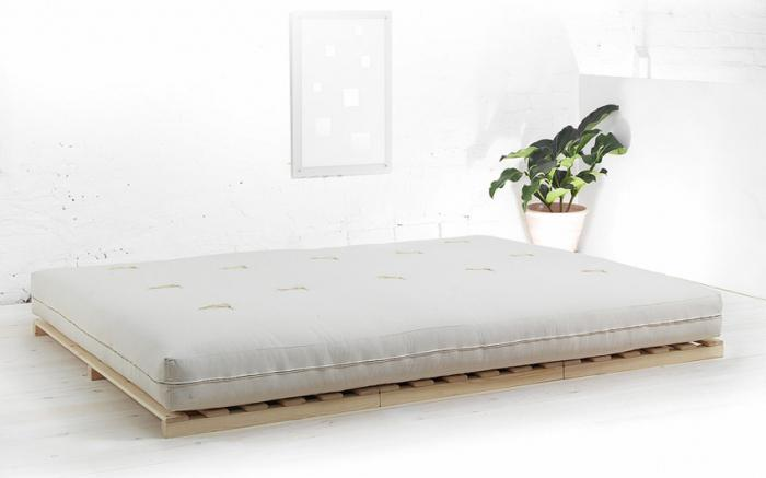 Cómo elegir una base para una cama. ¿Qué es la base de la cama ...