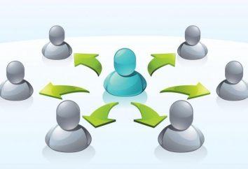 La délégation est une tâche de gestion à l'échelle de la famille, de l'entreprise, de l'état