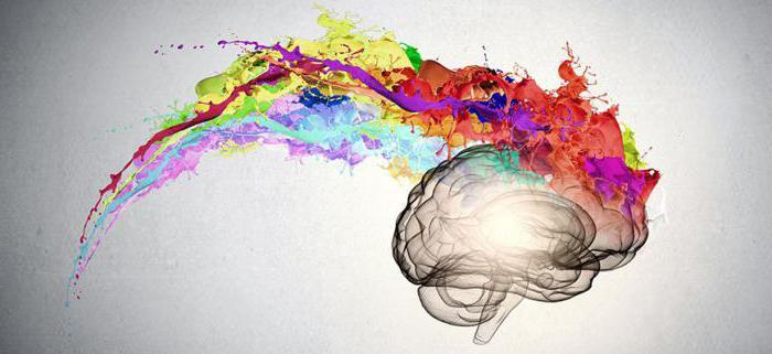 Z odpowiedziami psychologiczne testy Testy do