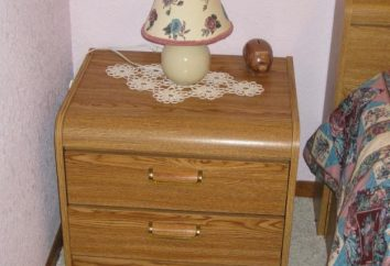 Stolik – przydatny mebel do sypialni