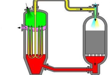 Le gaz de synthèse – carburant du futur