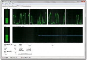 Wmiprvse.exe – che cos'è? Che cosa succede se il processore nave wmiprvse.exe?