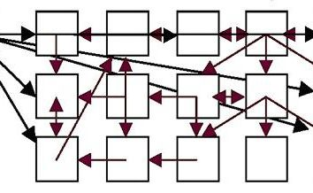 Hypertext – une façon de présenter l'information