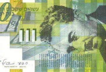 Izraelskie monety. Szekel izraelski: Kurs
