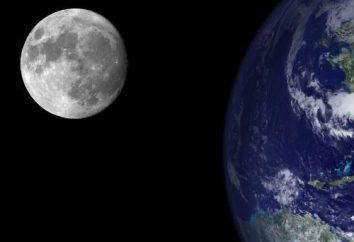 Terra e la Luna: l'influenza della luna sulla Terra