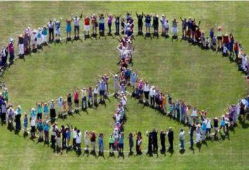 """Leksykalne znaczenie słowa """"pokój"""" dzisiaj iw przeszłości. Pochodzenie rzeczownika"""