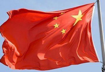 China: forma de gobierno. Forma de gobierno en China