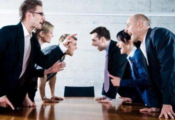 Konflikt Intergrupy w organizacjach: przyczyny i sposoby rozwiązywania