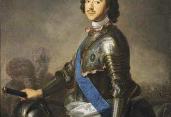 Życie i zwyczaje 18. wieku w Rosji: Historia