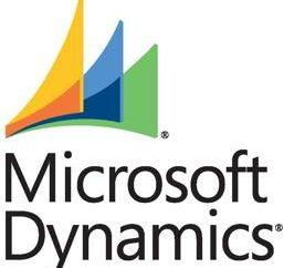Automatyzacja biznes z Microsoft Corporation