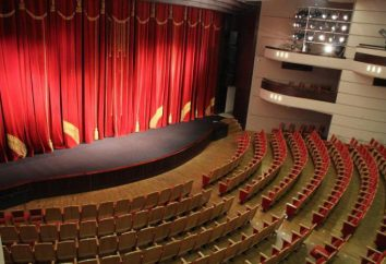 Dramat (Barnauł): repertuar teatru, trupy