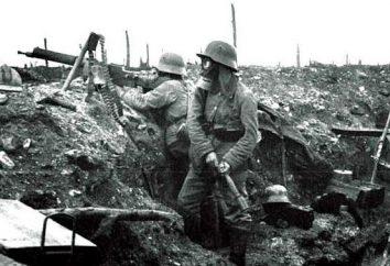Quando ho iniziato a Guerra Mondiale, e come è finita