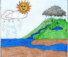 état de l'eau gazeuse – exemples de propriétés