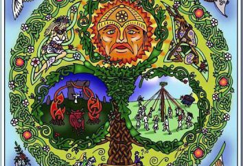 Der Kalender der alten Mythen und Wahrnehmungen der zyklischen Leben