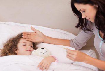 Als Polio übertragen, Symptome, Vorbeugung und Behandlung der Ursachen
