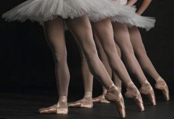 buty pointe: Skąd buty baleriny