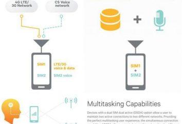 """Telefony z dwoma modułami radiowymi dla """"Android"""""""