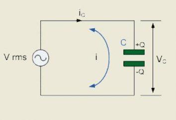 Como é que um capacitor em um circuito AC?