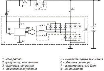 VAZ-2110: Regulador de voltaje: operar principios, dispositivos, circuitos, y el reemplazo
