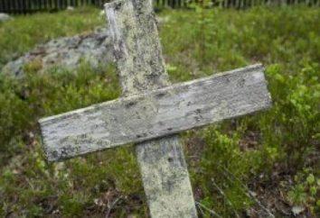 Sen Interpretacja: grób – to nie jest śmierć