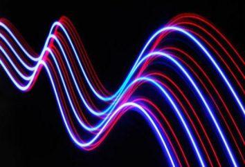 Une charge électrique mobile crée un champ?